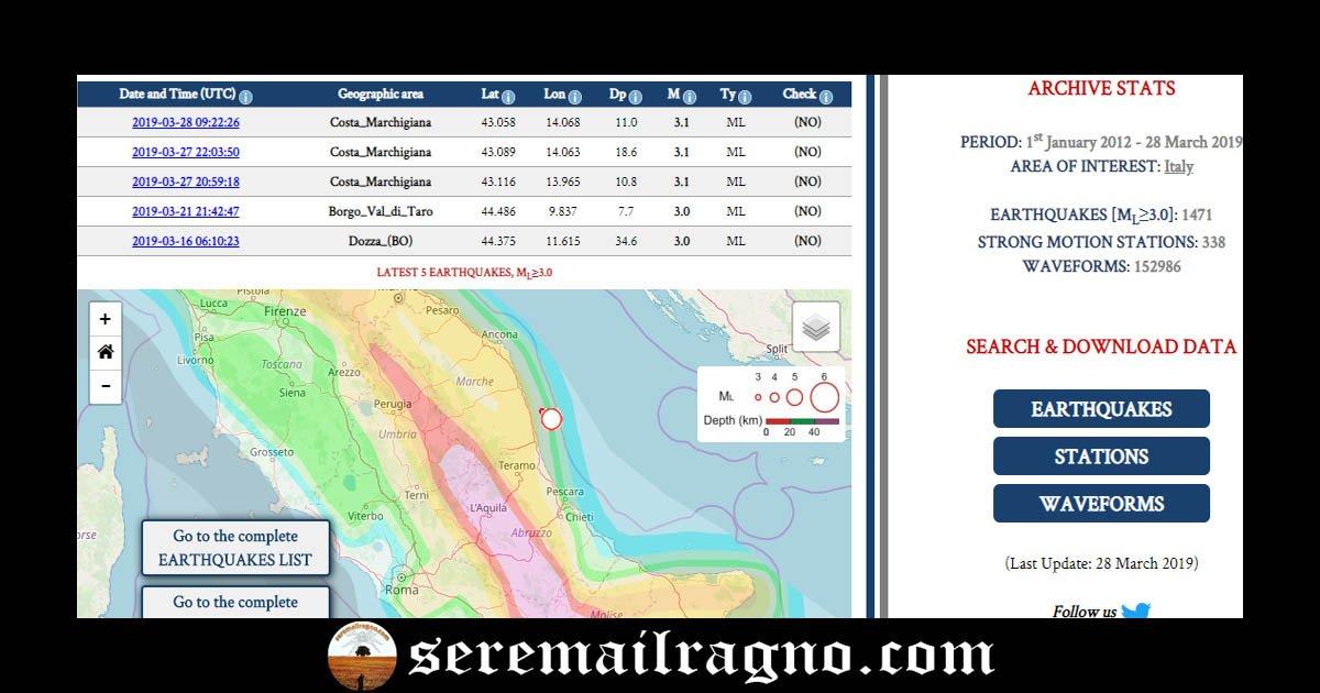 Sisma ML 3.6 ore 10:55 IT Costa Marchigiana Picena